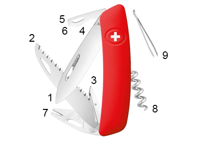Schéma Victorinox Tick Tool TT05